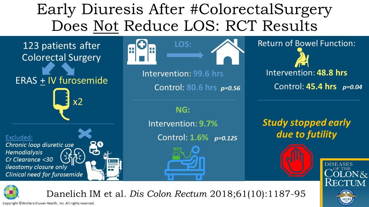 October 2018 Volume 61 Issue 10 Diseases Of The Colon Rectum